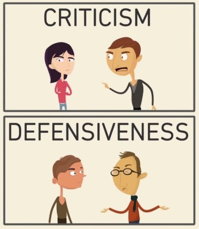 Criticism and defensiveness